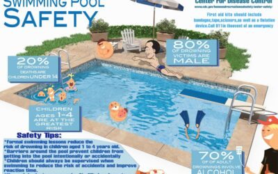 Dive In!!! 11 Pool Safety Tips